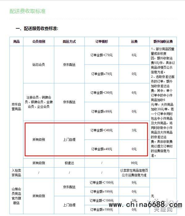 合肥到盱眙县全境物流公司更新中【全境派送】